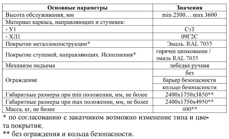 Основные технические характеристики лестницы ЛП 2500_3600-02