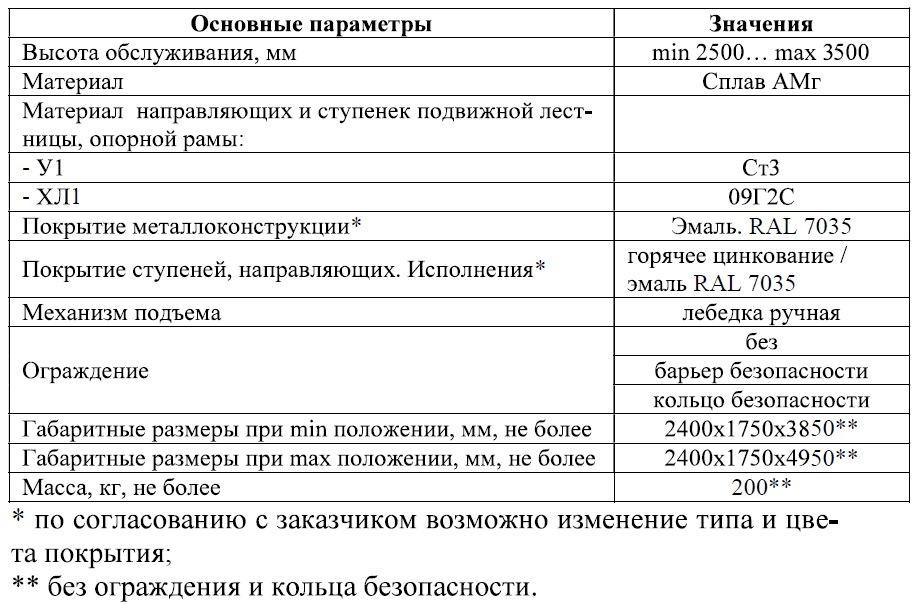 Основные характеристики лестницы алюминиевой для автоцистерн ЛП 2500/3600-02А